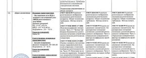 аккредитации_БелгородРентген-3