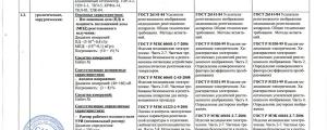 аккредитации_БелгородРентген-6